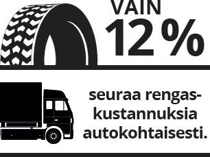 Vain 12% seuraa rengaskustannuksia autokohtaisesti.